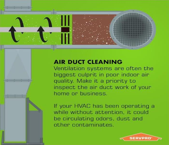 graphic about HVAC cleaning