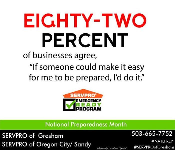"Words 82% of businesses agree, ""If someone could make it easy for me to be prepared, I"