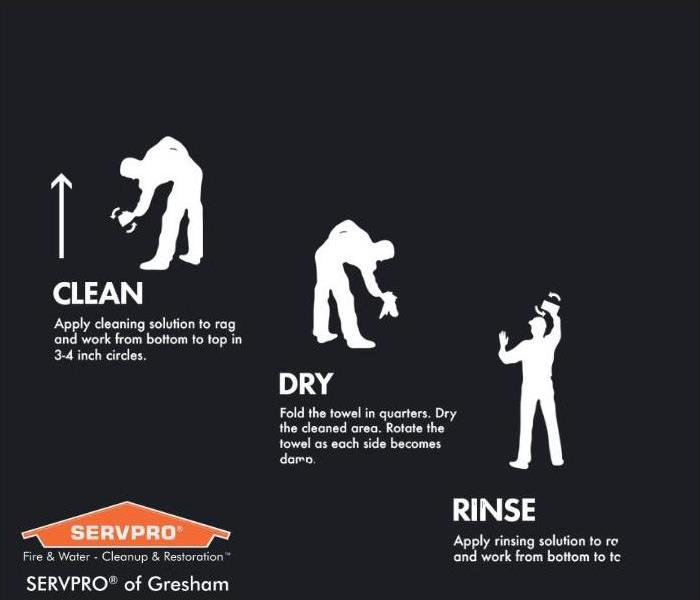 thee part step by step on how to clean